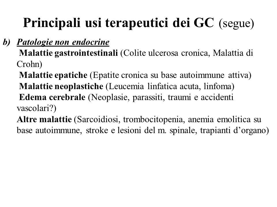 Principali usi terapeutici dei GC (segue)