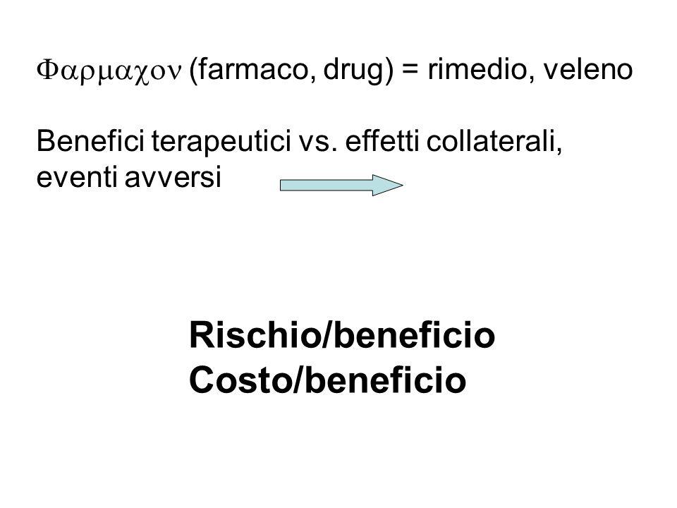 Rischio/beneficio Costo/beneficio