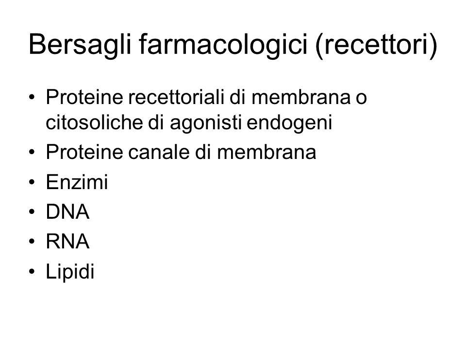 Bersagli farmacologici (recettori)