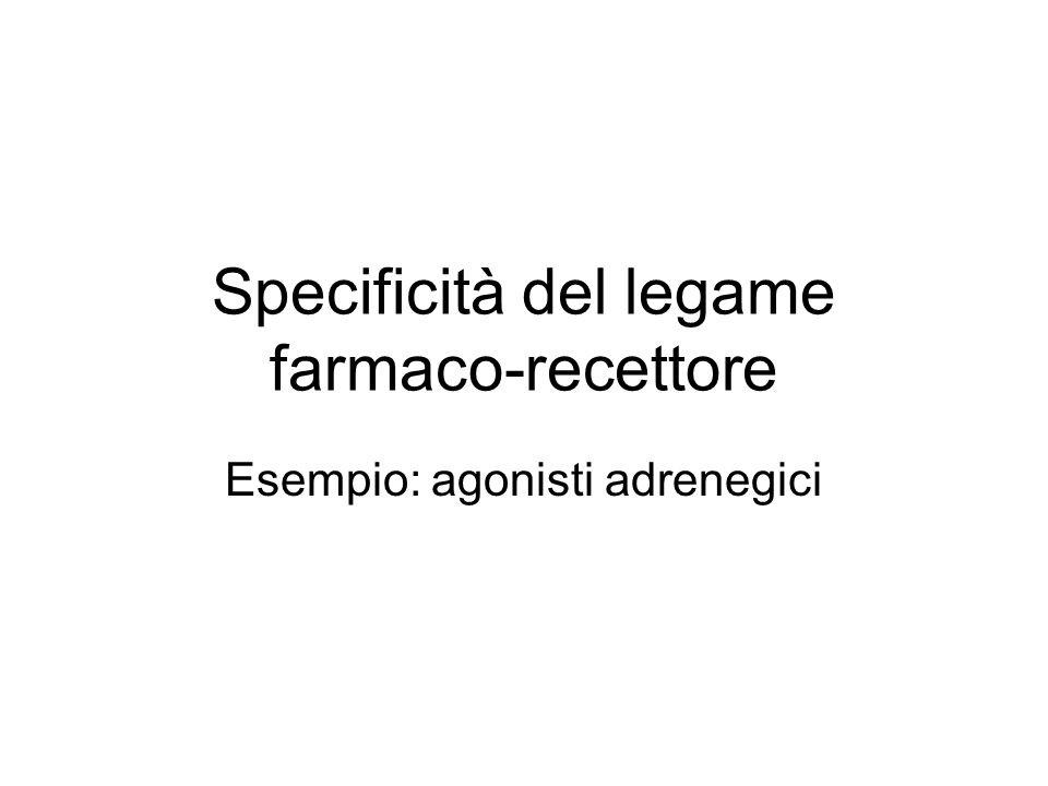 Specificità del legame farmaco-recettore