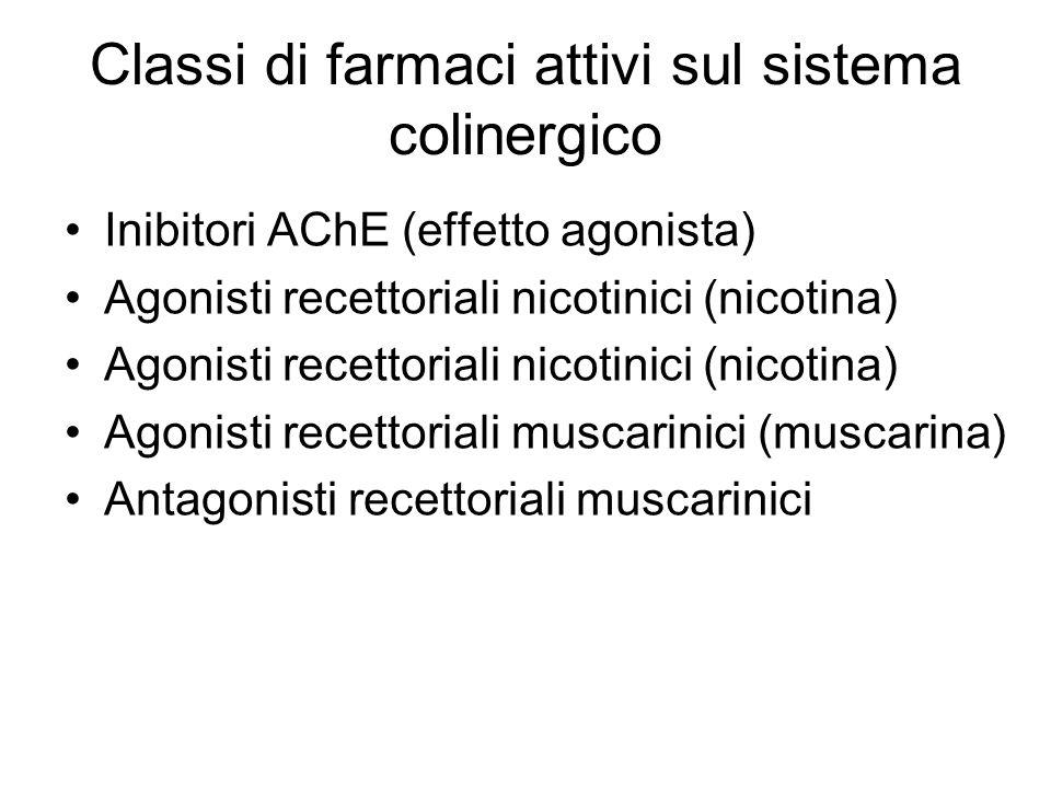 Classi di farmaci attivi sul sistema colinergico