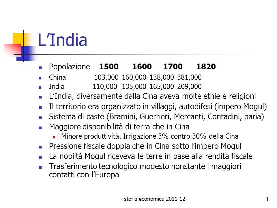 L'India Popolazione 1500 1600 1700 1820. China 103,000 160,000 138,000 381,000. India 110,000 135,000 165,000 209,000.