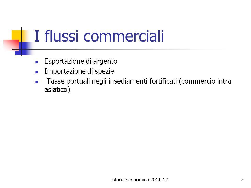 I flussi commerciali Esportazione di argento Importazione di spezie