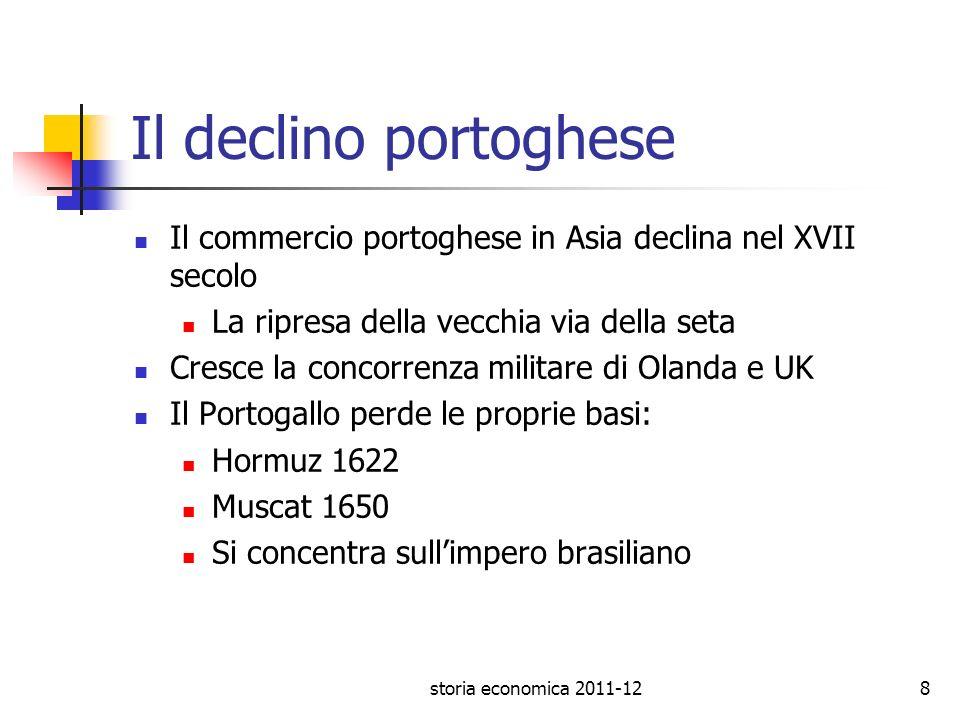 Il declino portoghese Il commercio portoghese in Asia declina nel XVII secolo. La ripresa della vecchia via della seta.