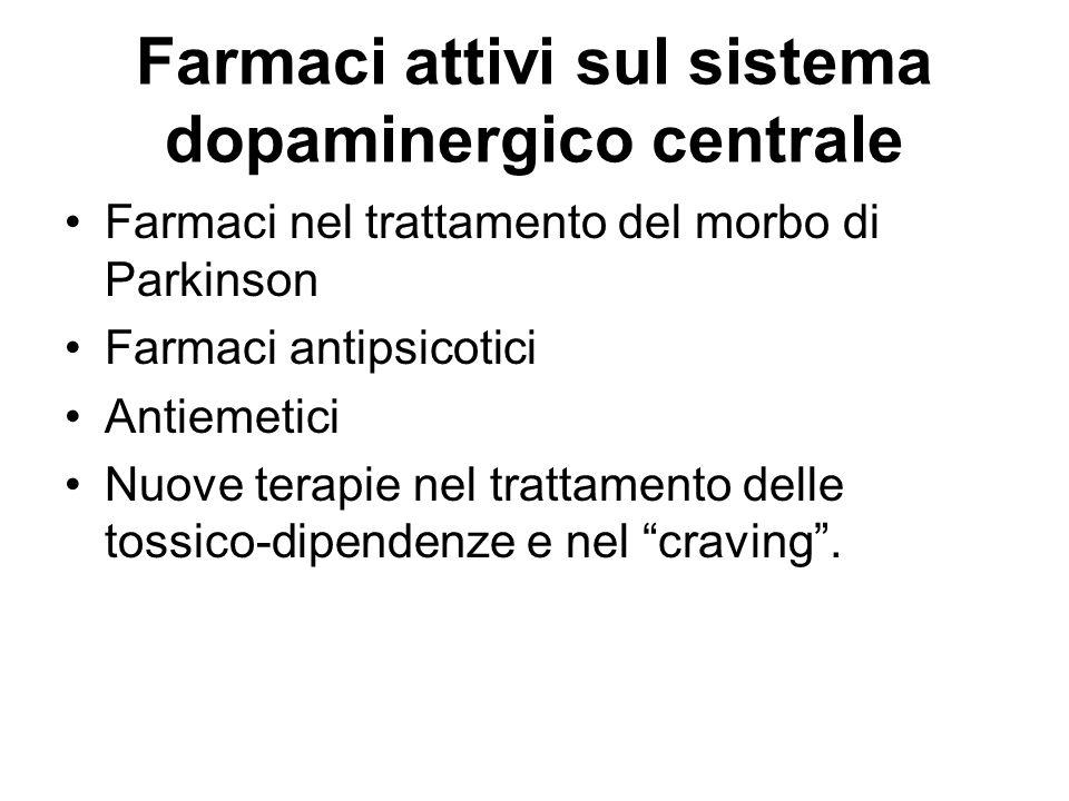 Farmaci attivi sul sistema dopaminergico centrale