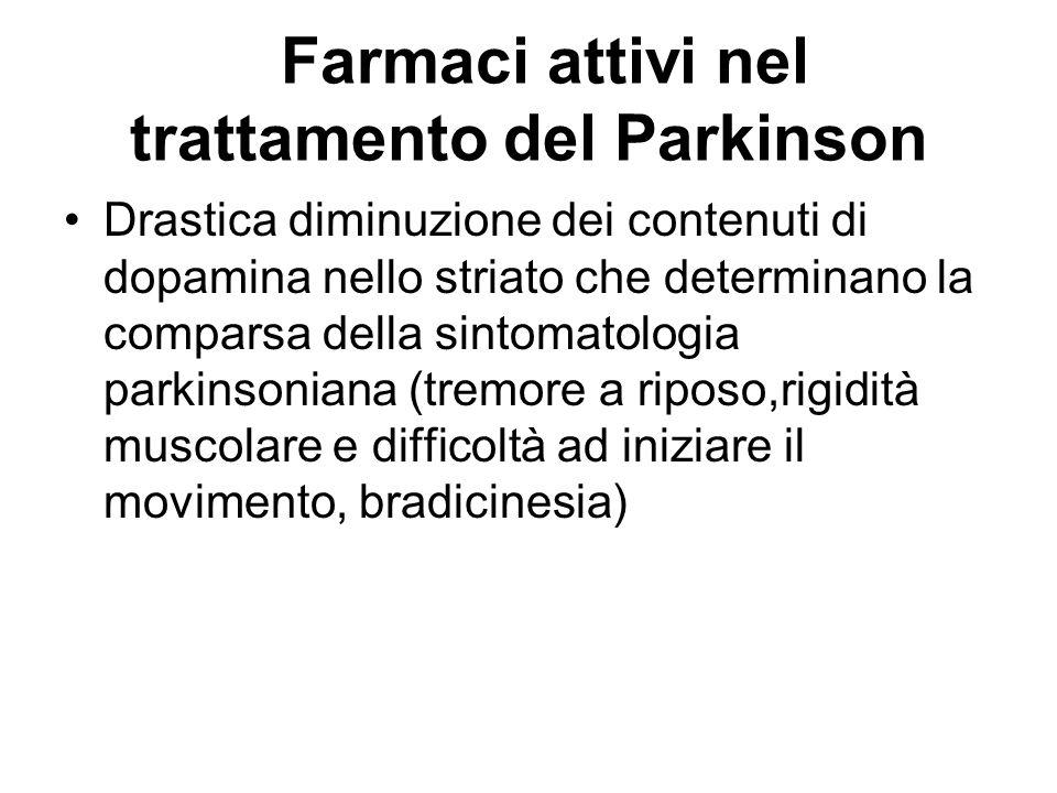 Farmaci attivi nel trattamento del Parkinson