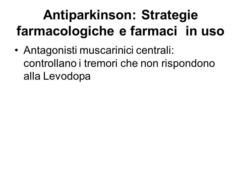Antiparkinson: Strategie farmacologiche e farmaci in uso