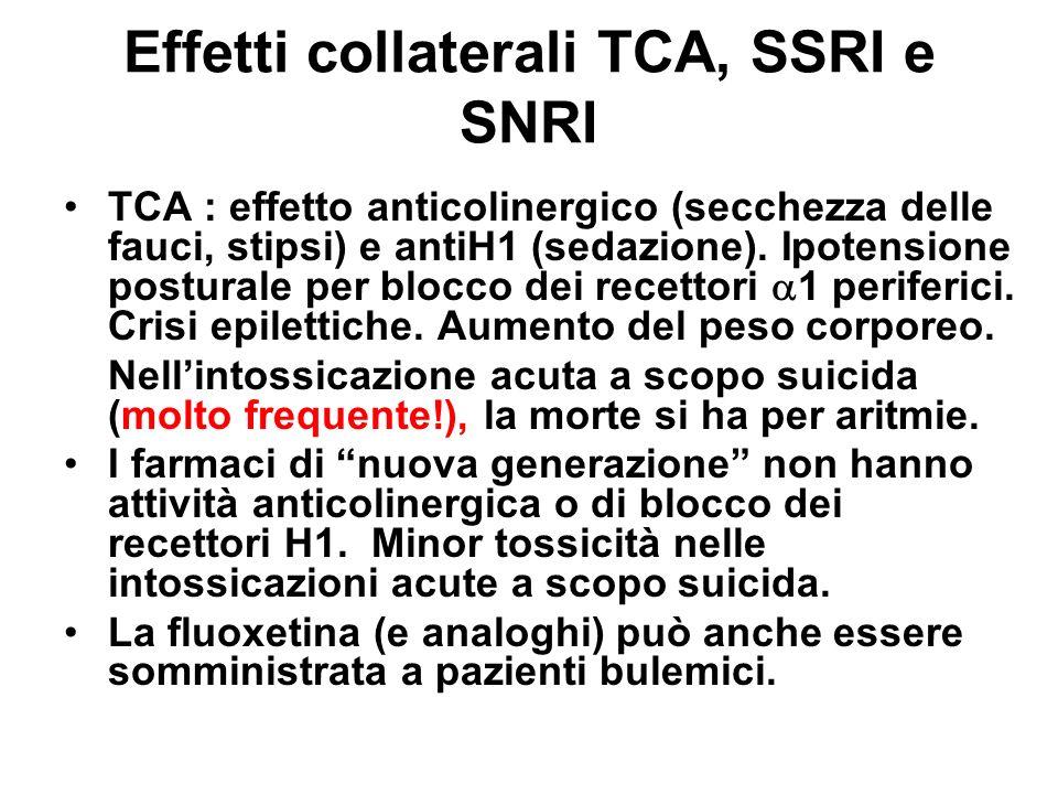 Effetti collaterali TCA, SSRI e SNRI