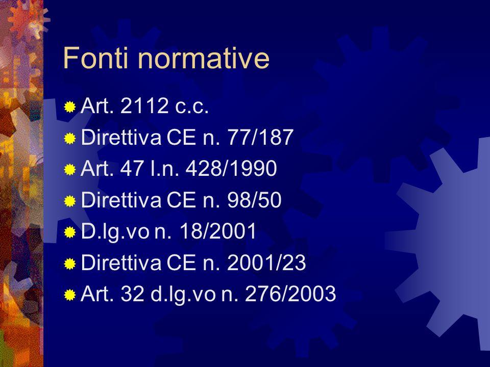 Fonti normative Art. 2112 c.c. Direttiva CE n. 77/187