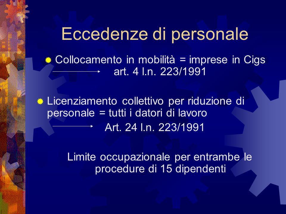 Eccedenze di personale