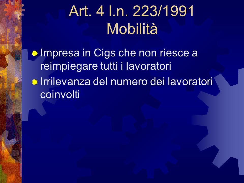 Art. 4 l.n. 223/1991 Mobilità Impresa in Cigs che non riesce a reimpiegare tutti i lavoratori.
