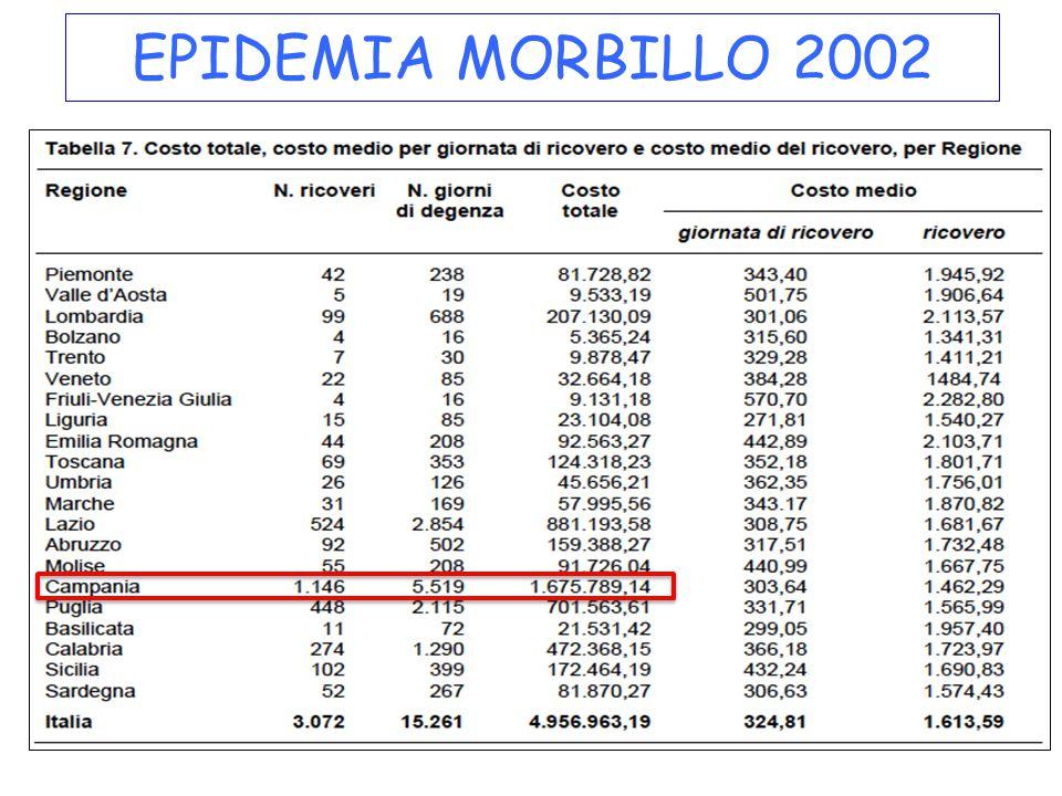 EPIDEMIA MORBILLO 2002