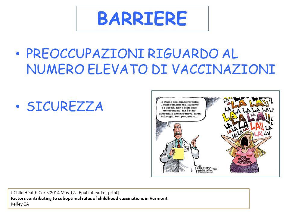 barriere PREOCCUPAZIONI RIGUARDO AL NUMERO ELEVATO DI VACCINAZIONI