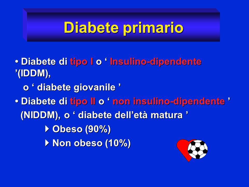 Diabete primario • Diabete di tipo I o ' Insulino-dipendente '(IDDM),