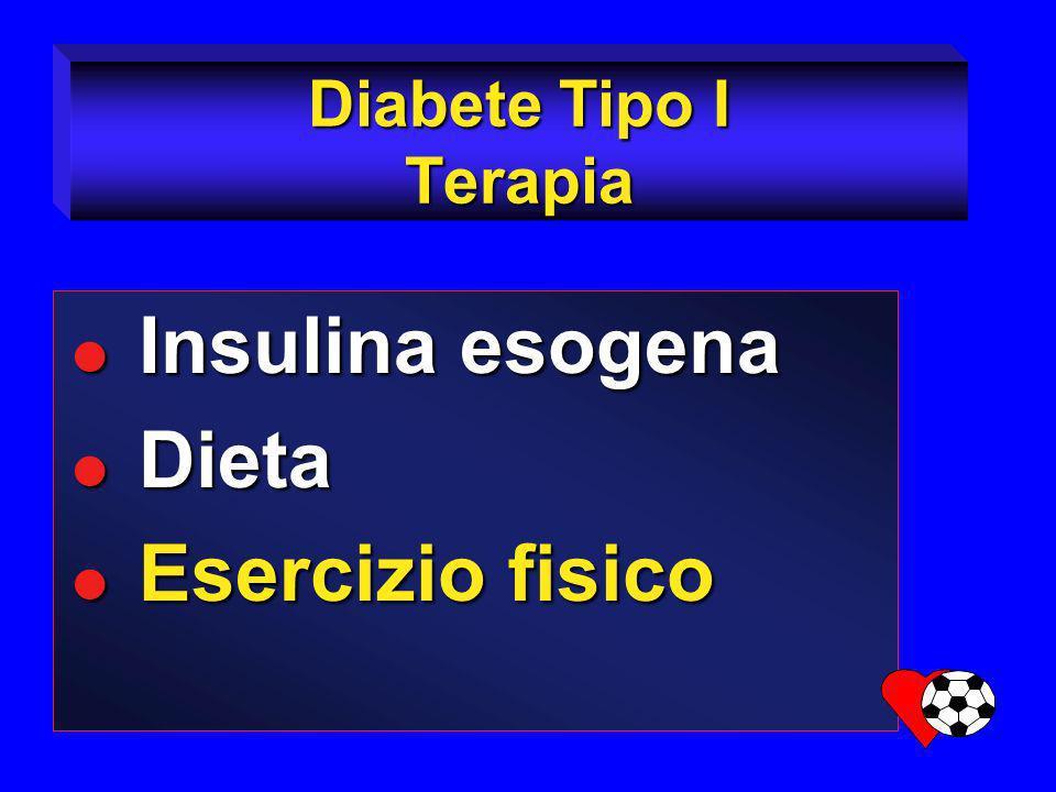  Insulina esogena  Dieta  Esercizio fisico