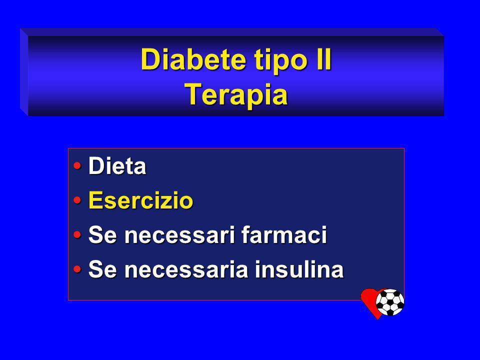 Diabete tipo II Terapia