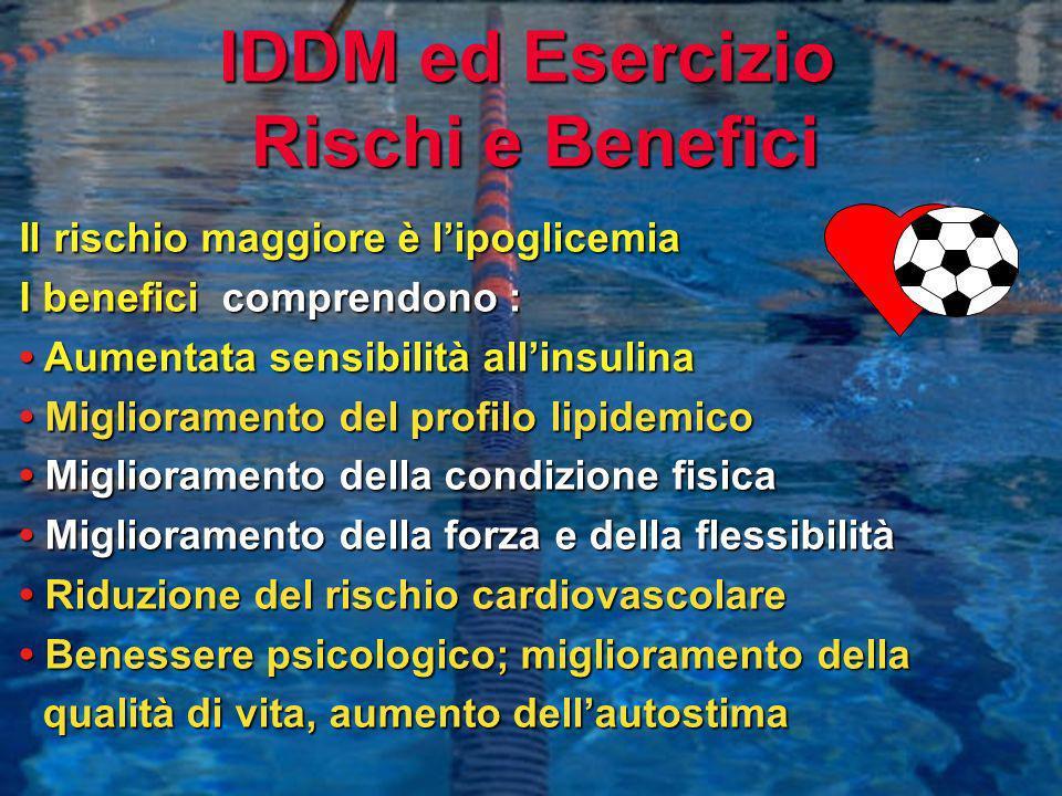 IDDM ed Esercizio Rischi e Benefici