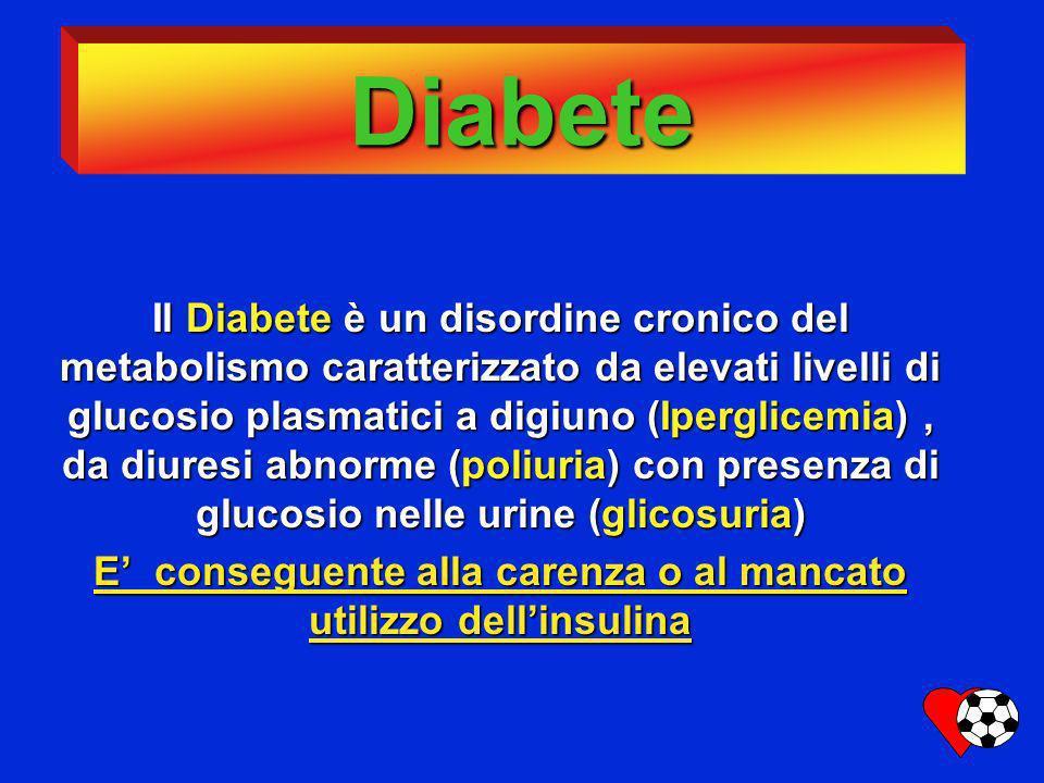 E' conseguente alla carenza o al mancato utilizzo dell'insulina