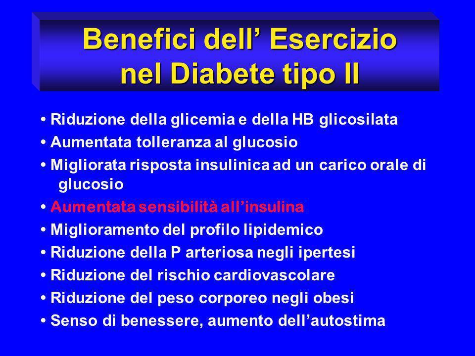 Benefici dell' Esercizio nel Diabete tipo II