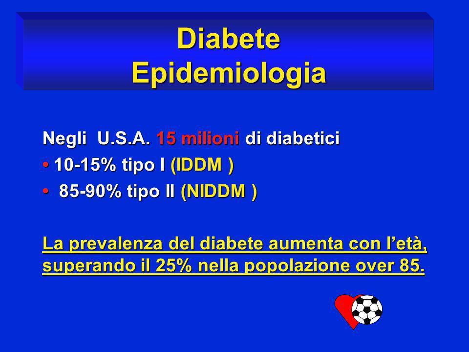 Diabete Epidemiologia