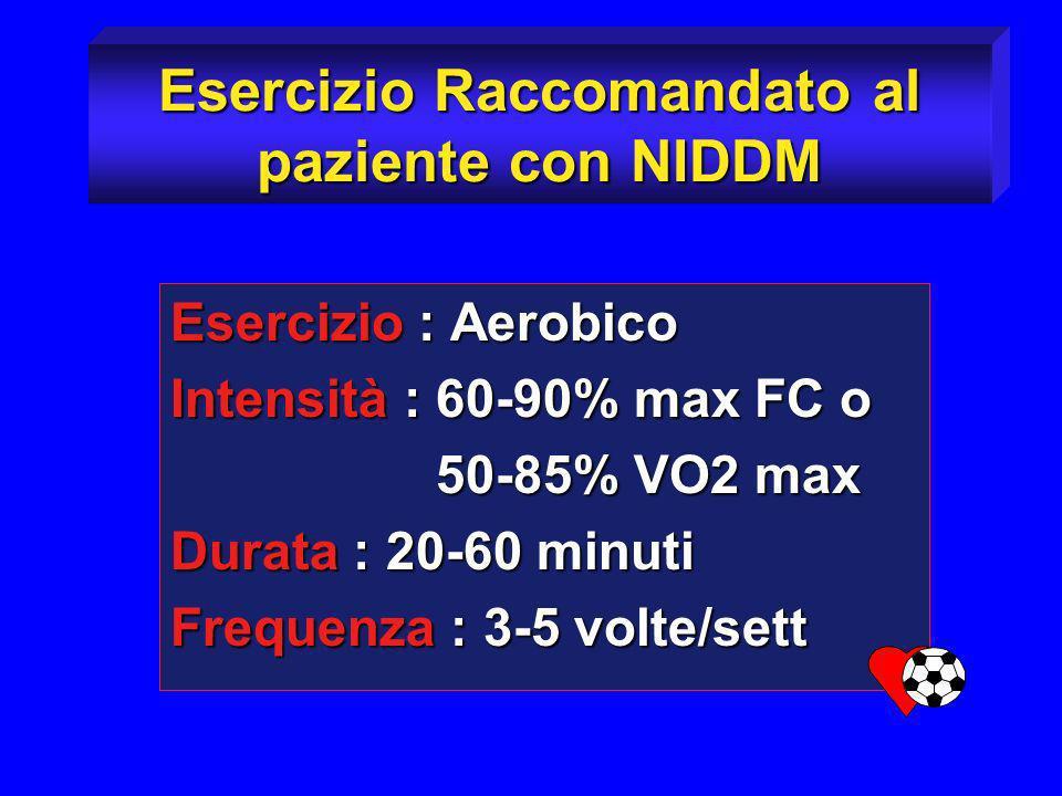 Esercizio Raccomandato al paziente con NIDDM