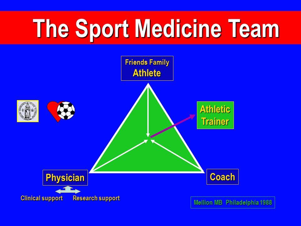 The Sport Medicine Team