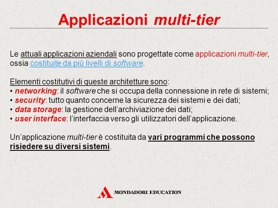 Applicazioni multi-tier