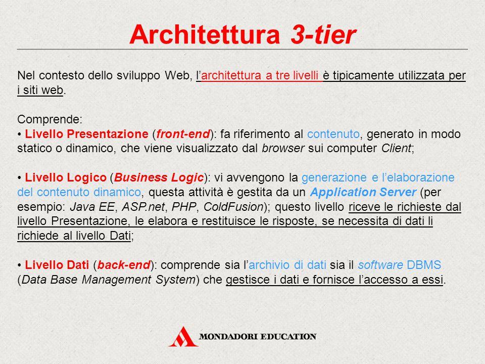 Architettura 3-tier Nel contesto dello sviluppo Web, l'architettura a tre livelli è tipicamente utilizzata per i siti web.