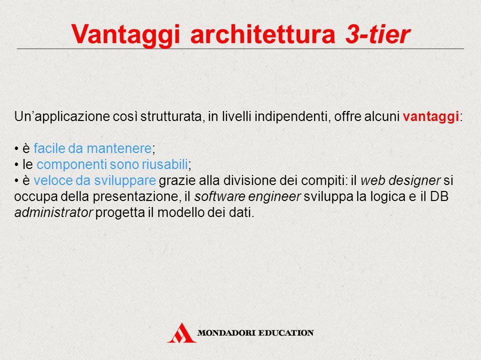 Vantaggi architettura 3-tier