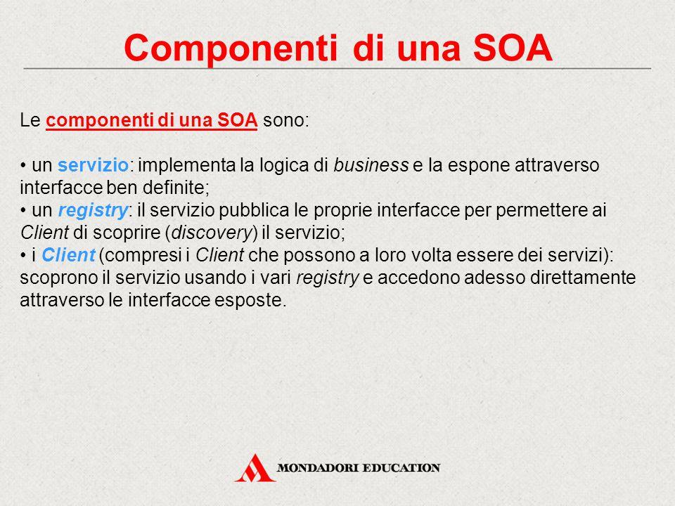 Componenti di una SOA Le componenti di una SOA sono: