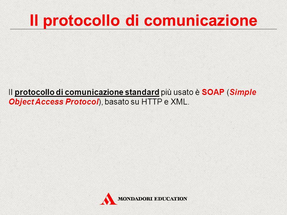 Il protocollo di comunicazione