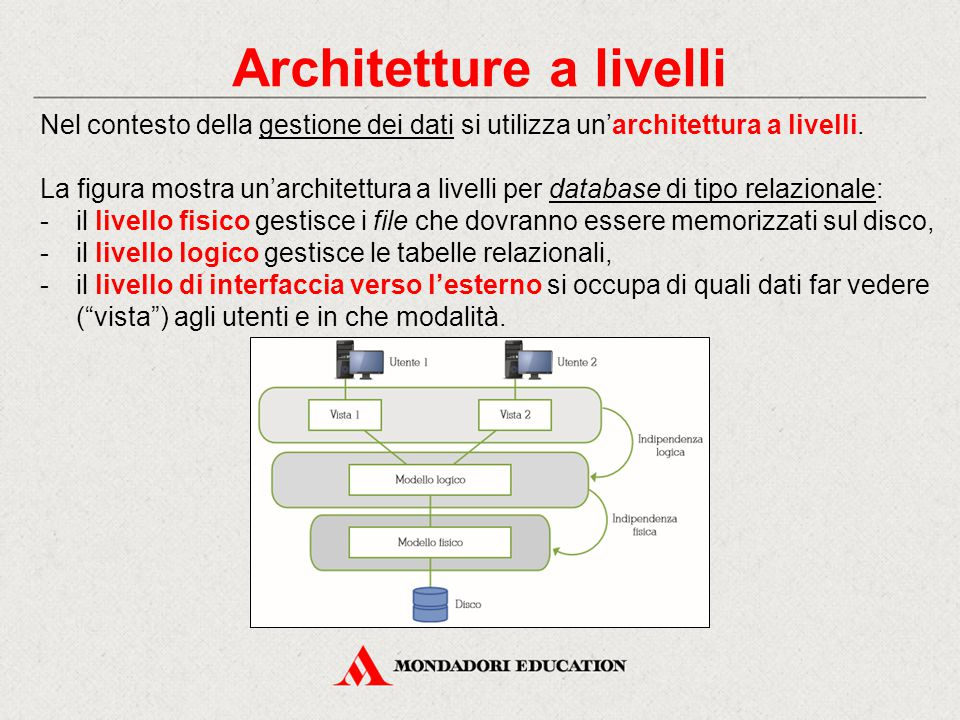 Architetture a livelli