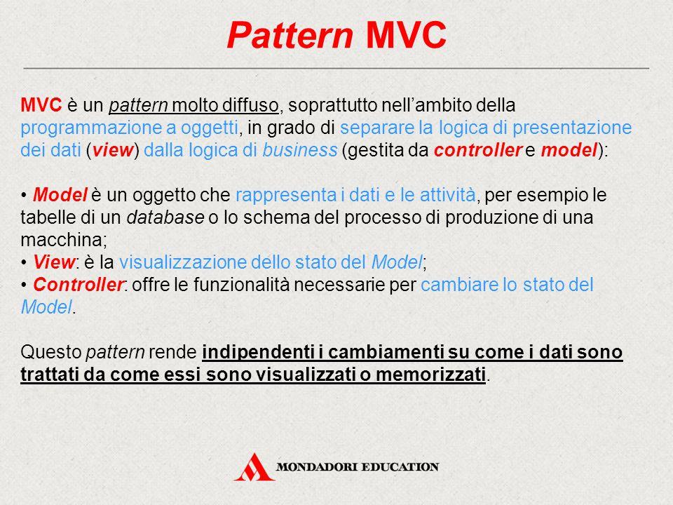 Pattern MVC
