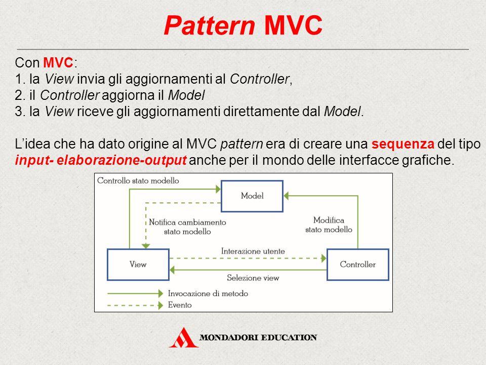 Pattern MVC Con MVC: 1. la View invia gli aggiornamenti al Controller,