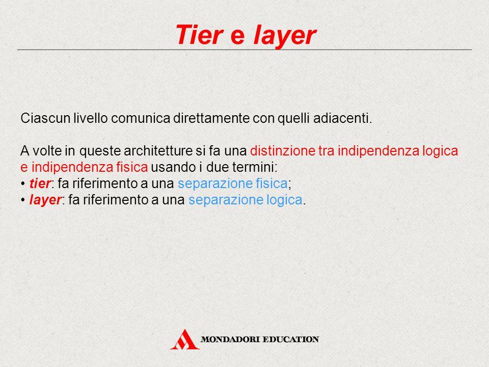 Tier e layer Ciascun livello comunica direttamente con quelli adiacenti.