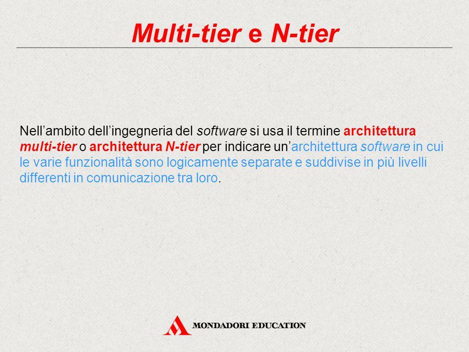 Multi-tier e N-tier Nell'ambito dell'ingegneria del software si usa il termine architettura.