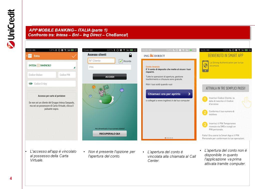 APP MOBILE BANKING – ITALIA (parte 1)