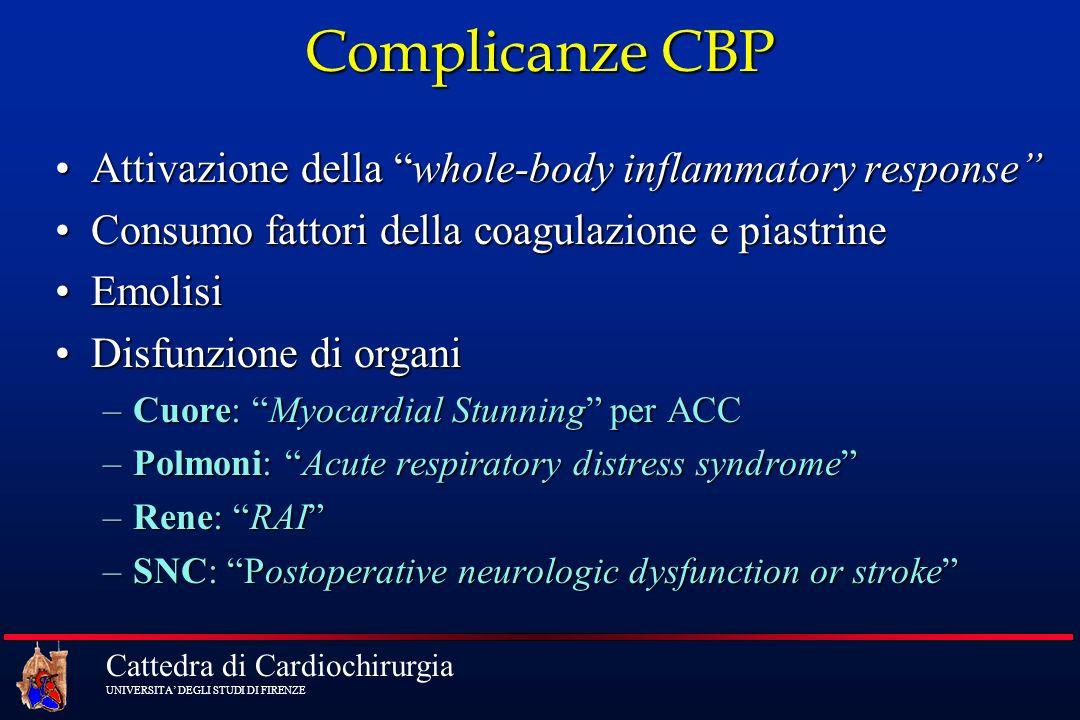 Complicanze CBP Attivazione della whole-body inflammatory response