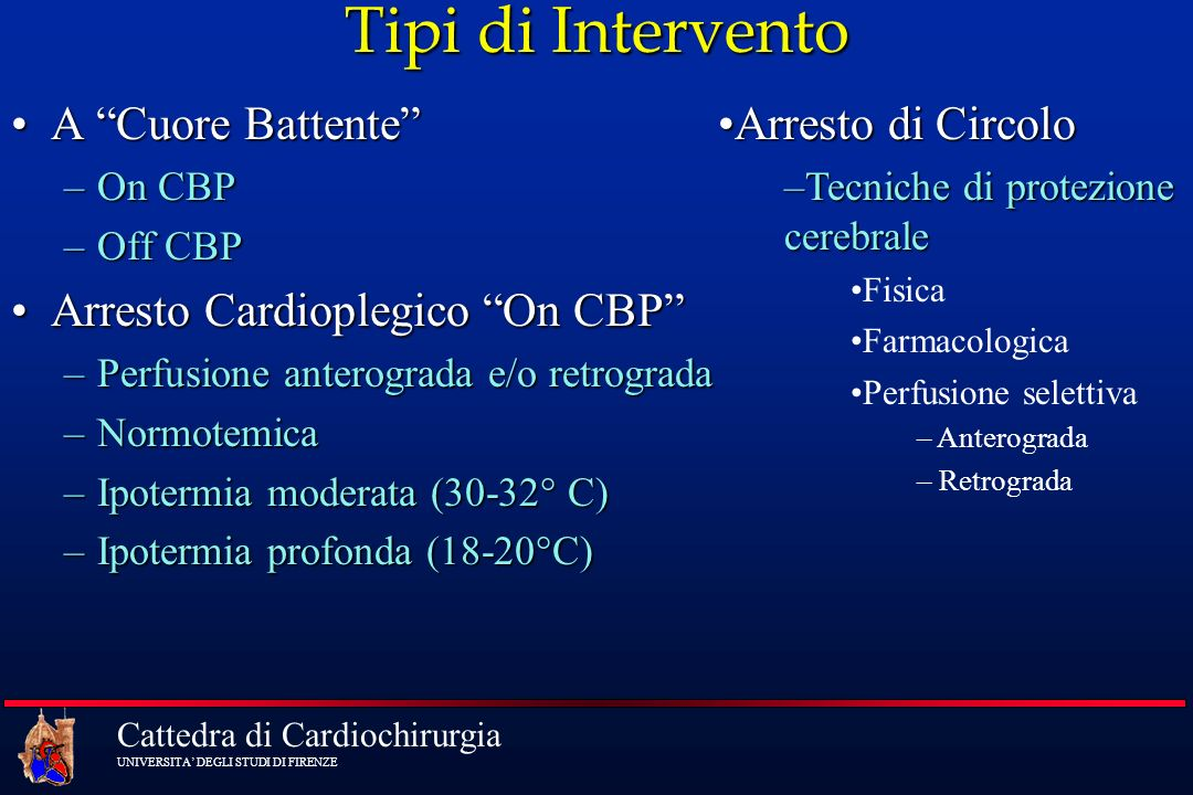 Tipi di Intervento A Cuore Battente Arresto Cardioplegico On CBP