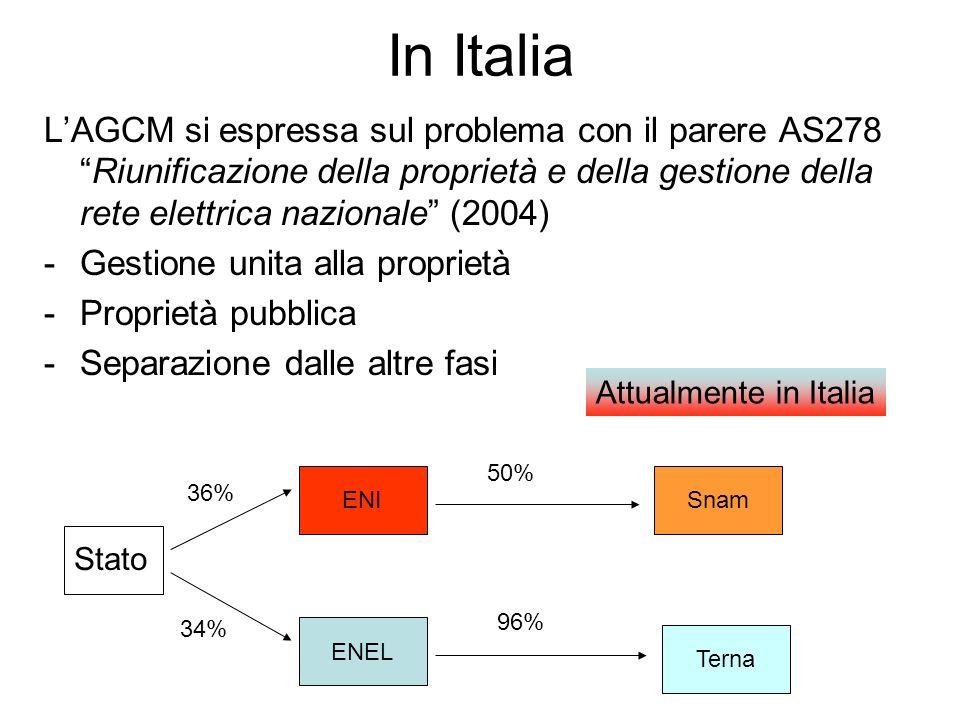 In ItaliaL'AGCM si espressa sul problema con il parere AS278 Riunificazione della proprietà e della gestione della rete elettrica nazionale (2004)
