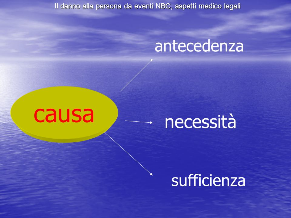 causa necessità antecedenza sufficienza