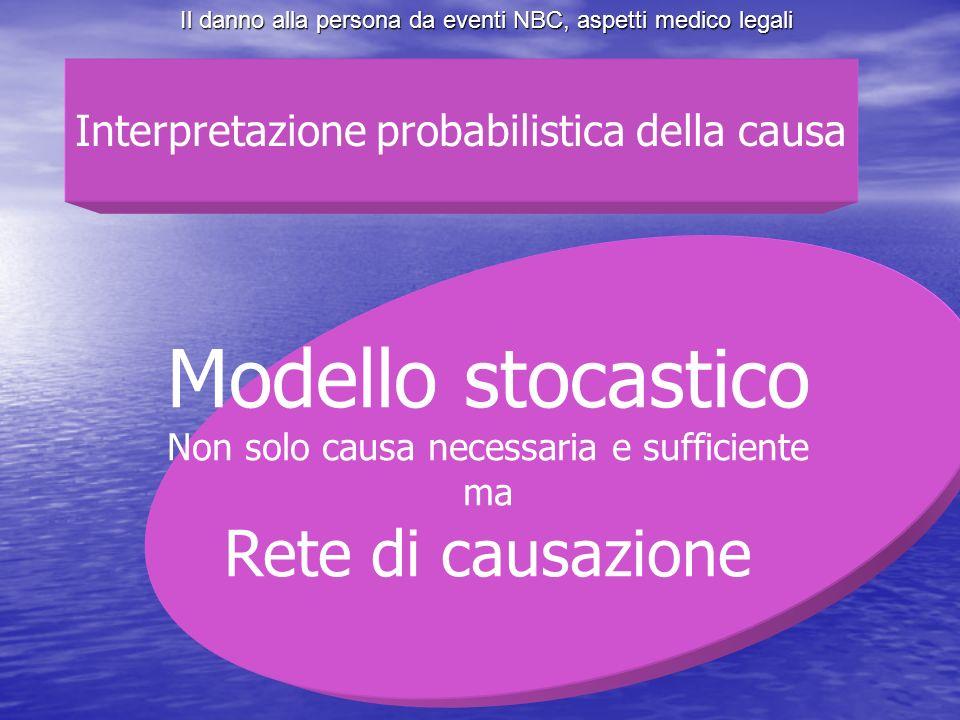 Modello stocastico Rete di causazione