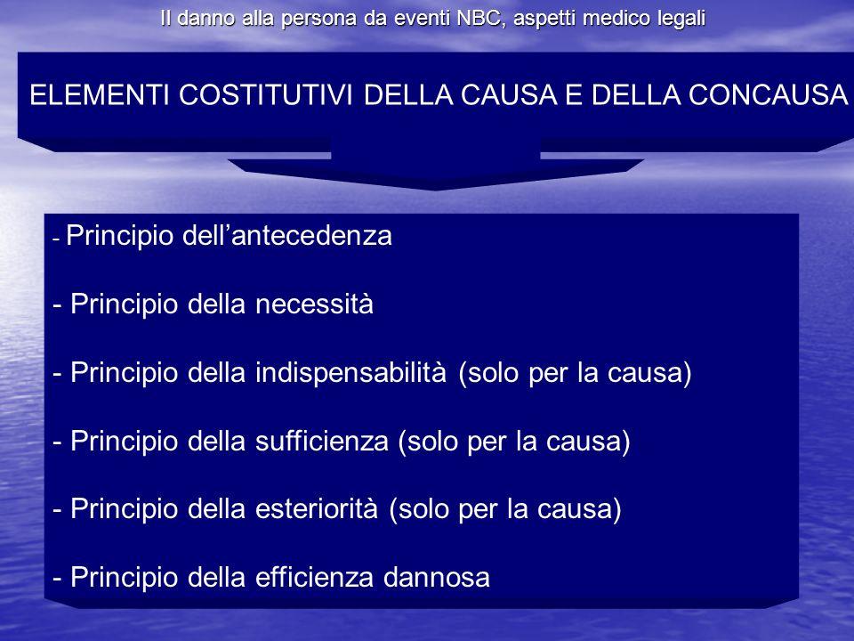 ELEMENTI COSTITUTIVI DELLA CAUSA E DELLA CONCAUSA