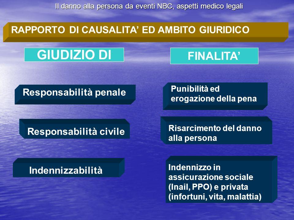 GIUDIZIO DI FINALITA' RAPPORTO DI CAUSALITA' ED AMBITO GIURIDICO