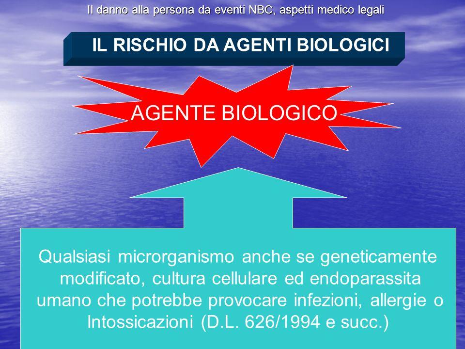 IL RISCHIO DA AGENTI BIOLOGICI