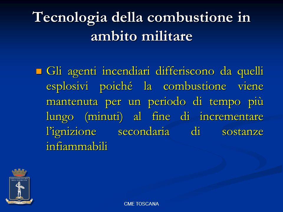 Tecnologia della combustione in ambito militare