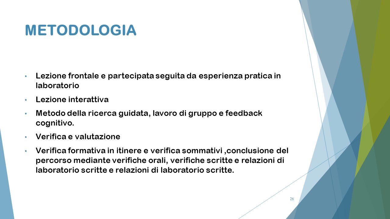METODOLOGIA Lezione frontale e partecipata seguita da esperienza pratica in laboratorio. Lezione interattiva.