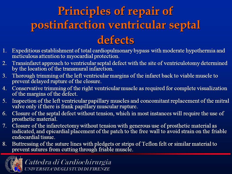 Principles of repair of postinfarction ventricular septal defects