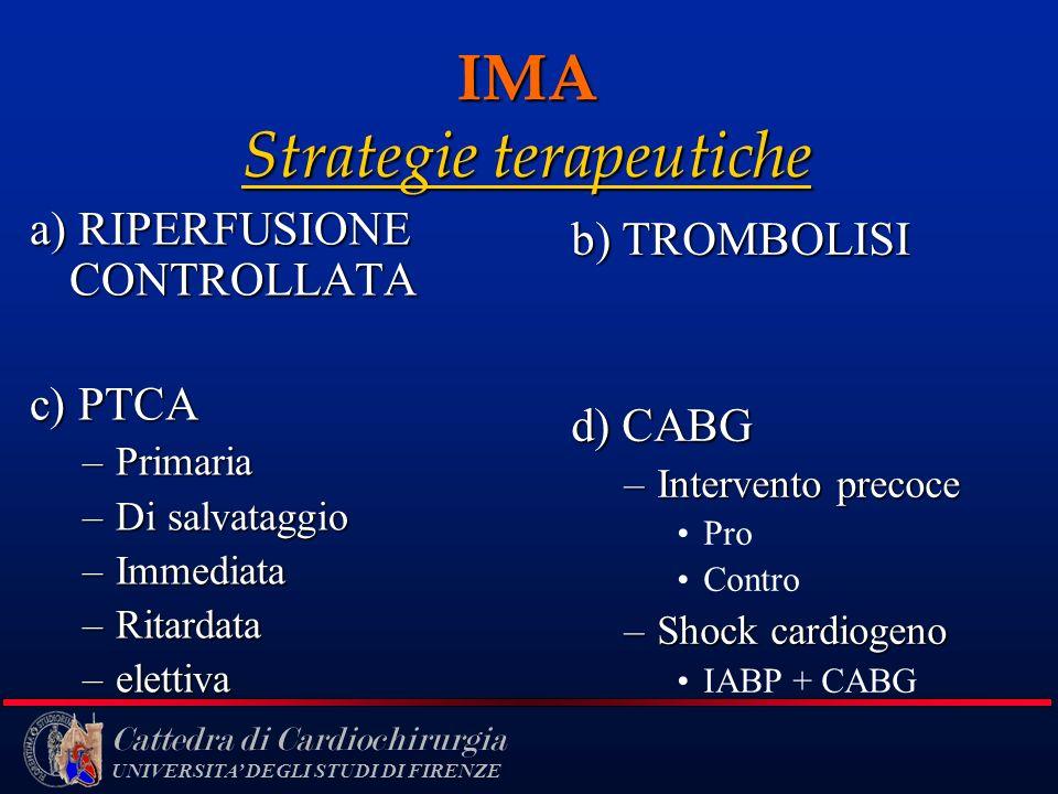 IMA Strategie terapeutiche
