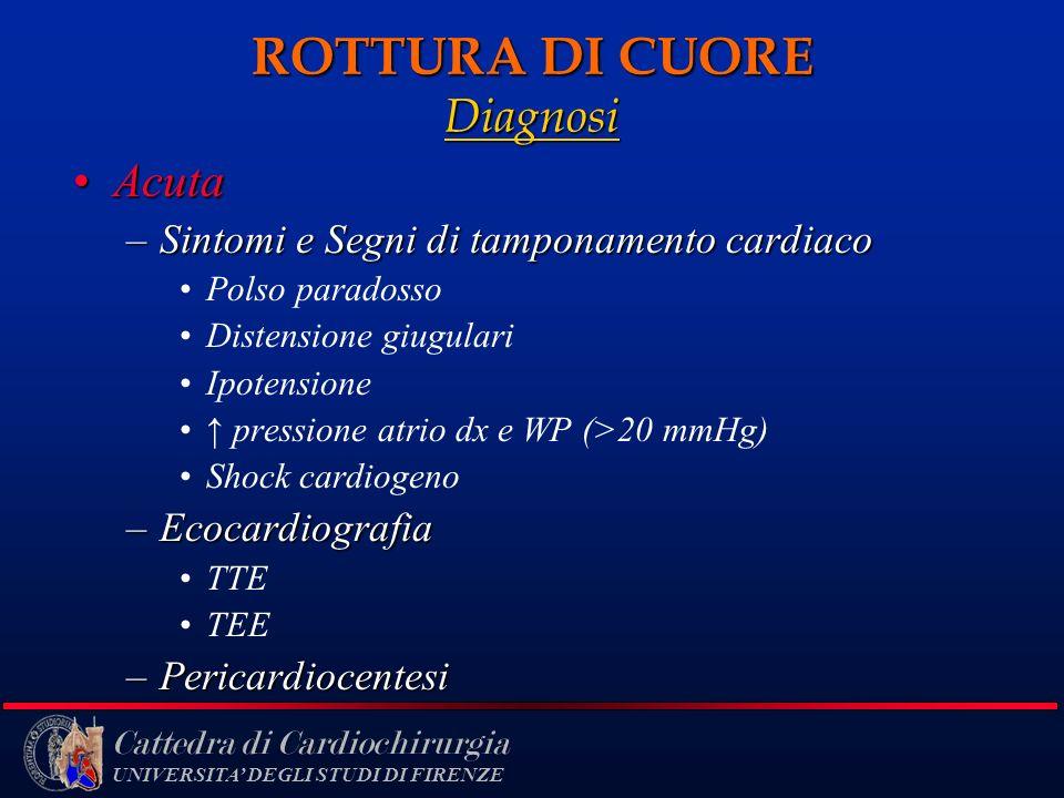 ROTTURA DI CUORE Diagnosi